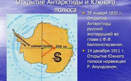 Открытие Антарктиды и Южного
