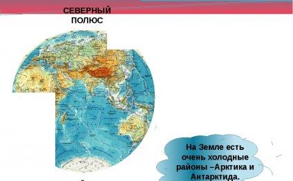 слайда 23 СЕВЕРНЫЙ ПОЛЮС ЮЖНЫЙ